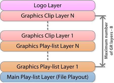 Graphics_Layers0.jpg